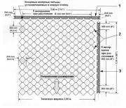 Схема крепления георешетки